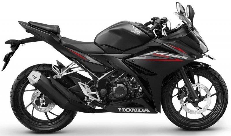2018-Honda-CBR150R-Matte-Black.jpg